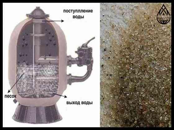 Кварцевый песок для фильтра бассейна Алматы