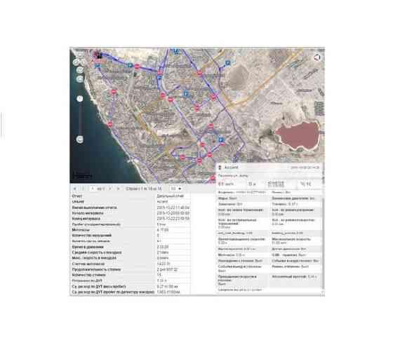 WestKaz - Group. Подключение функции стиля вождения ECO - Driving. Продажа GPS трекера в Актау Актау